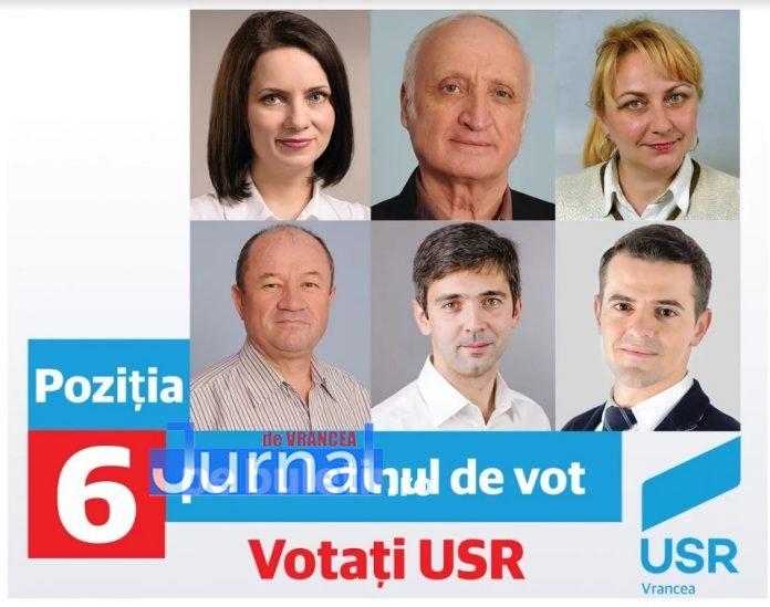 banner-usr-vrancea-candidati