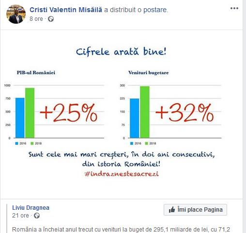 postare misaila - Ion Ștefan: Inconsecvența primarului Misăilă: cum se schimbă realitatea economică de la ședințele AMR la share-urile pentru Dragnea