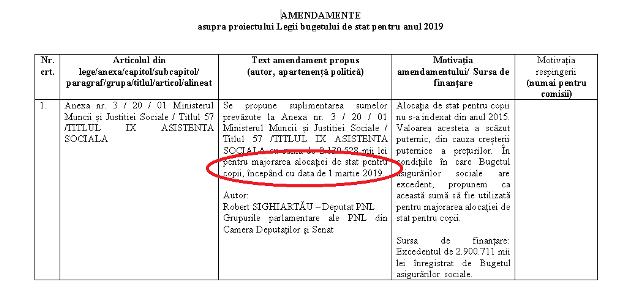 amendament alocatii copii - Ion Ștefan: PNL propune dublarea alocației pentru copii și indexarea cu rata inflației