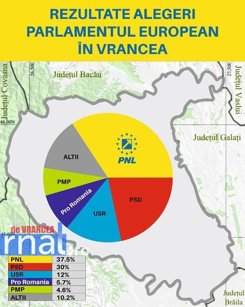 grafic declaratie rezultate europarlamentare - Ion Ștefan: 100.000 de vrânceni nu îi mai vor pe Marian Oprișan și PSD