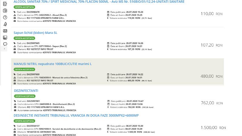 licitatii tribunal - Coronavirusul a intrat în tribunal. Conducerea instanței asigură că totul este sub control