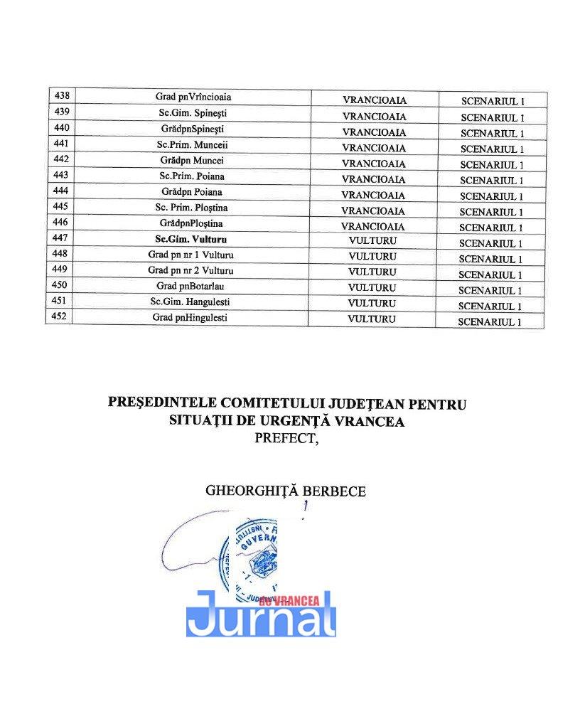 Scenarii scoala 12 - LISTA COMPLETĂ a scenariilor după care vor funcționa unitățile de învățământ din Vrancea