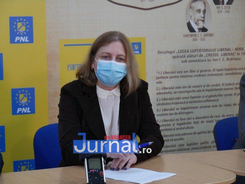 candidati pnl parlamentare 3 - Candidații PNL Vrancea la Camera Deputaților și Senat garantează relansarea economică a județului nostru